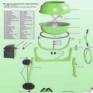 Бетономешалка характеристики и инструкции по сборке и ремонту